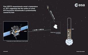 รอบโลก – สำรวจดาวหาง 67P