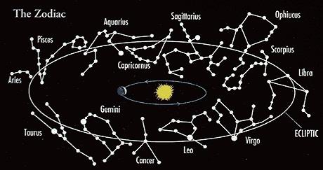 13th-zodiac2