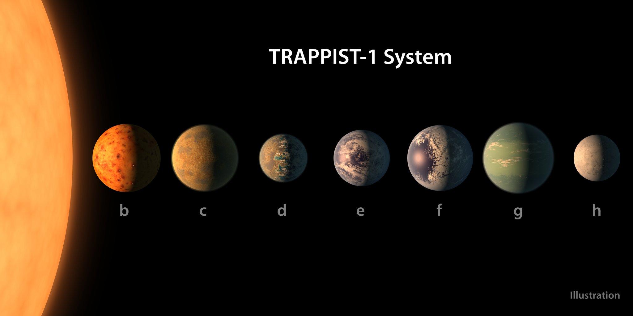นาซ่าประกาศการค้นพบดาวเคราะห์นอกระบบสุริยะ