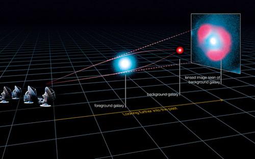 genral relativity02